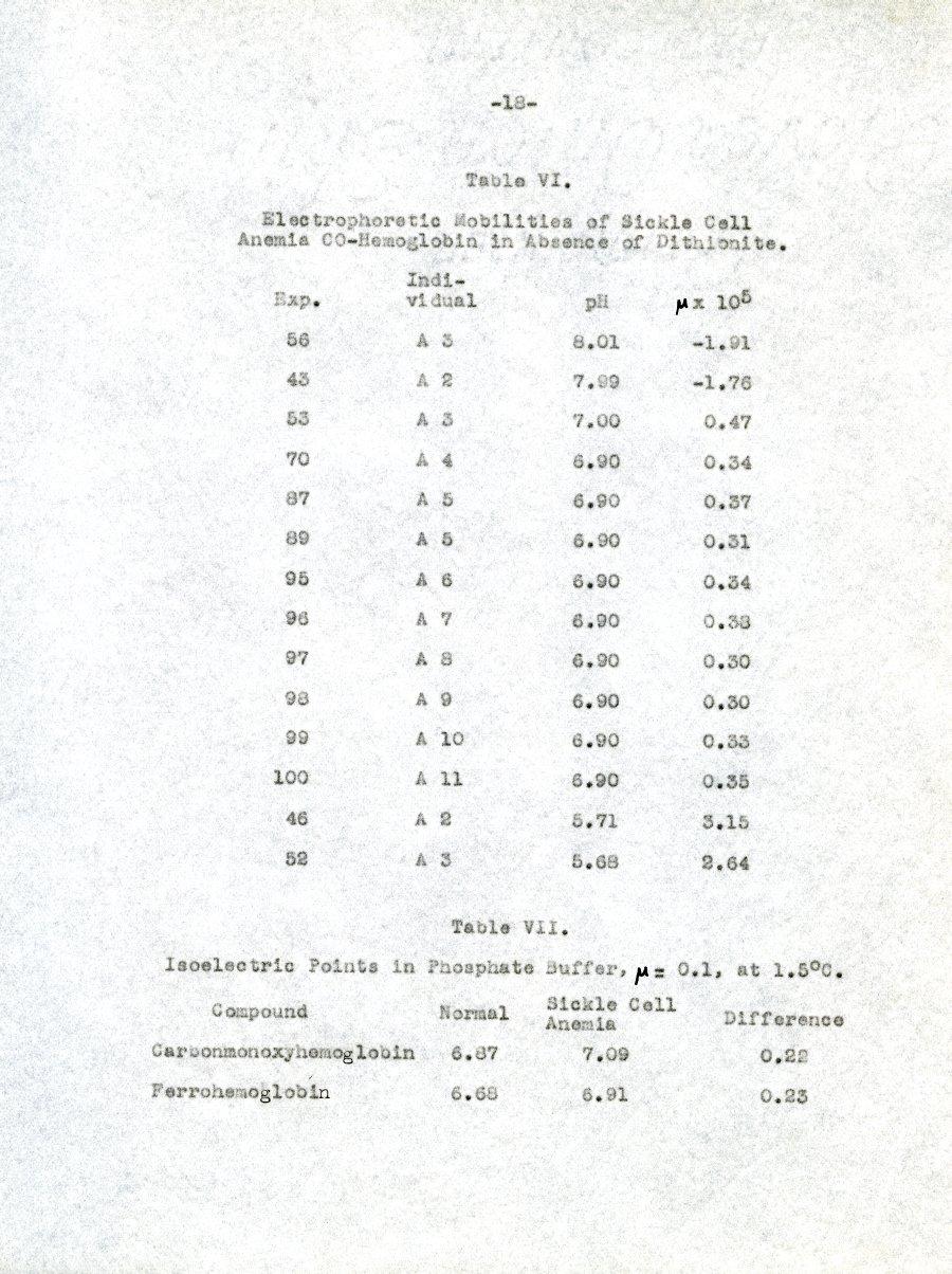 Typescript - Page 18
