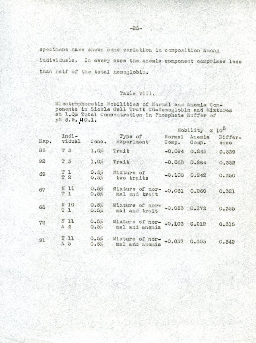 Typescript - Page 25