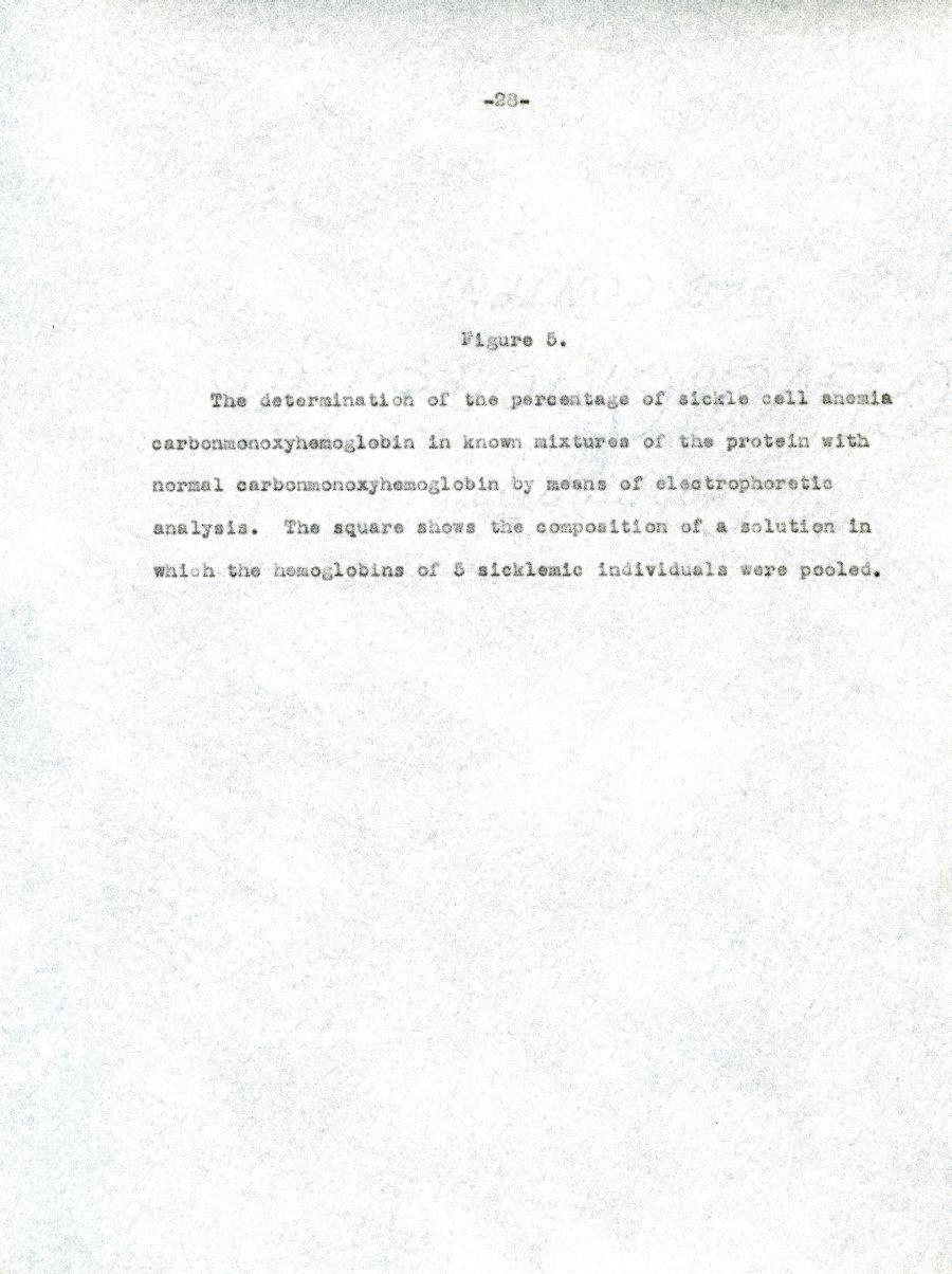 Figure - Page 28
