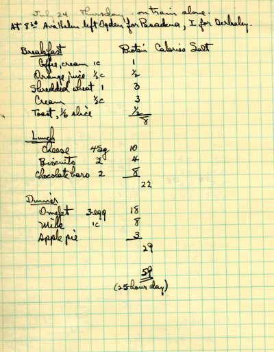 Notes on meals by Linus Pauling. Page 1. July 24, 1941