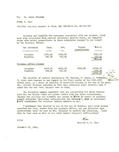 Letter from Linus Pauling to Kenneth Shaw. Page 1. November 27, 1963