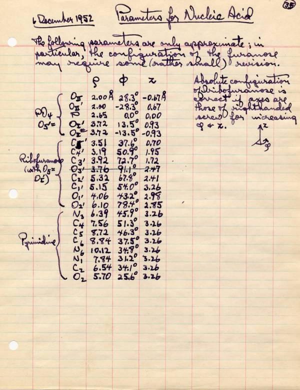Manuscript - Page 35