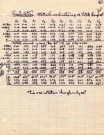 Manuscript - Page 38