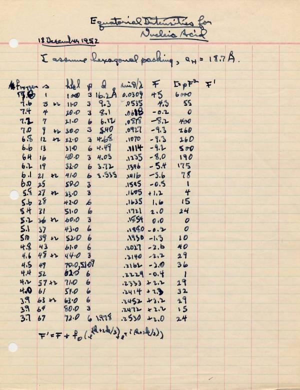 Manuscript - Page 58