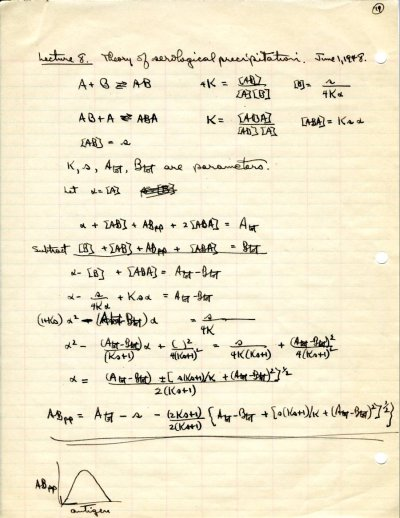 """Theory of Serological Precipitation."" Page 19. June 1, 1948"