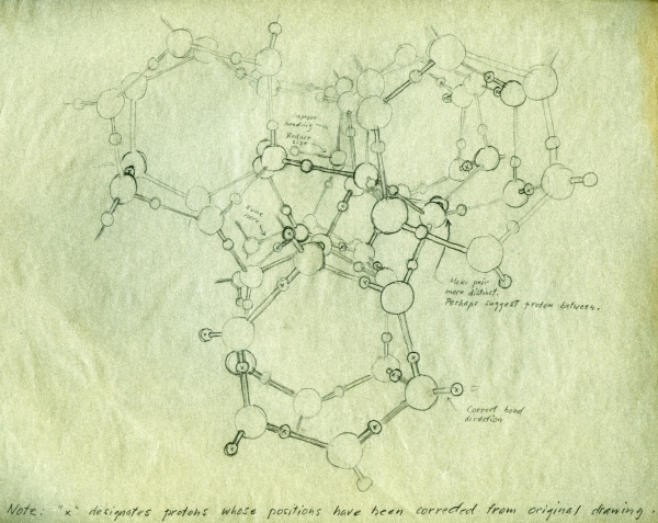 Annotated pencil sketch of the structure of ice.