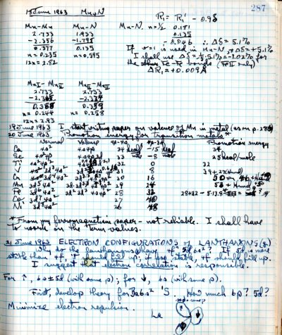 Notes re: Mn4N, Electron Configurations of Lanthanons.Page 1. June 18, 1963