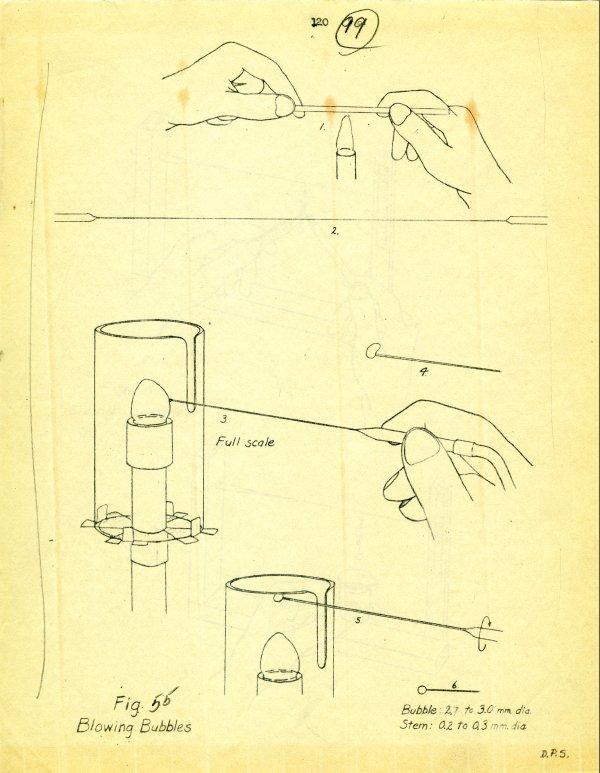 """""""Blowing Bubbles"""" diagram."""