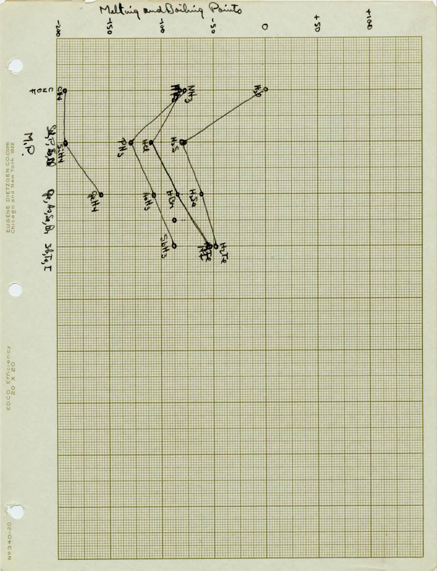 Page 31 - Figure