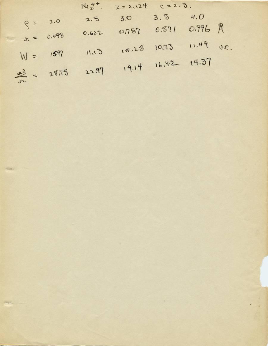 Manuscript - Page 20a