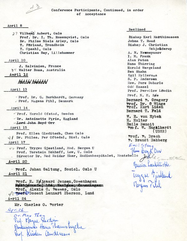 Preliminary list of participants, Conference Against the Spread of Nuclear Weapons, to be held in Oslo, Norway. Page 2. April 28, 1961