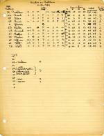 Grades - Page 1
