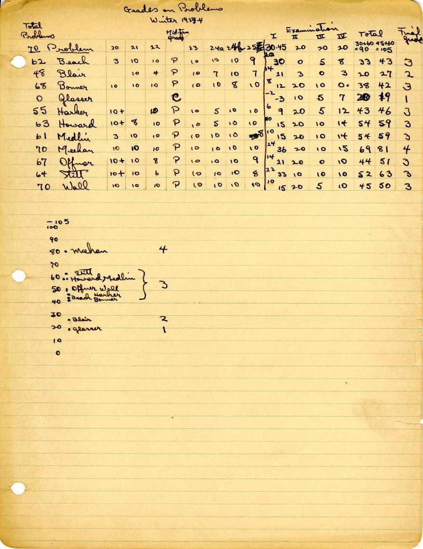 Grades - Page 2