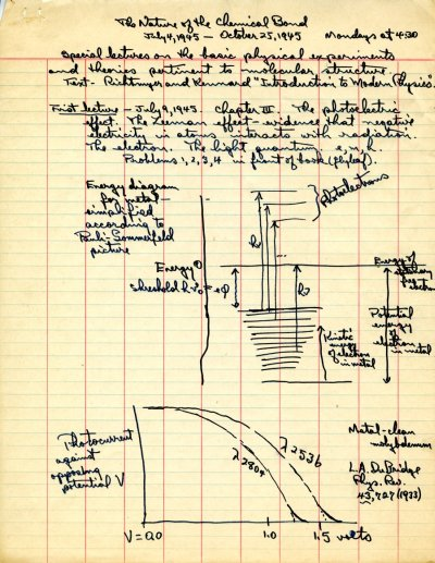 Lecture Notes: The Nature of the Chemical Bond. Page 1. July 4 - October 25, 1945