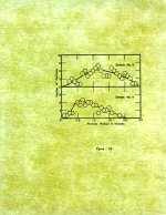 Graph of particle radii and quantities, Smoke Particle-Size Project.