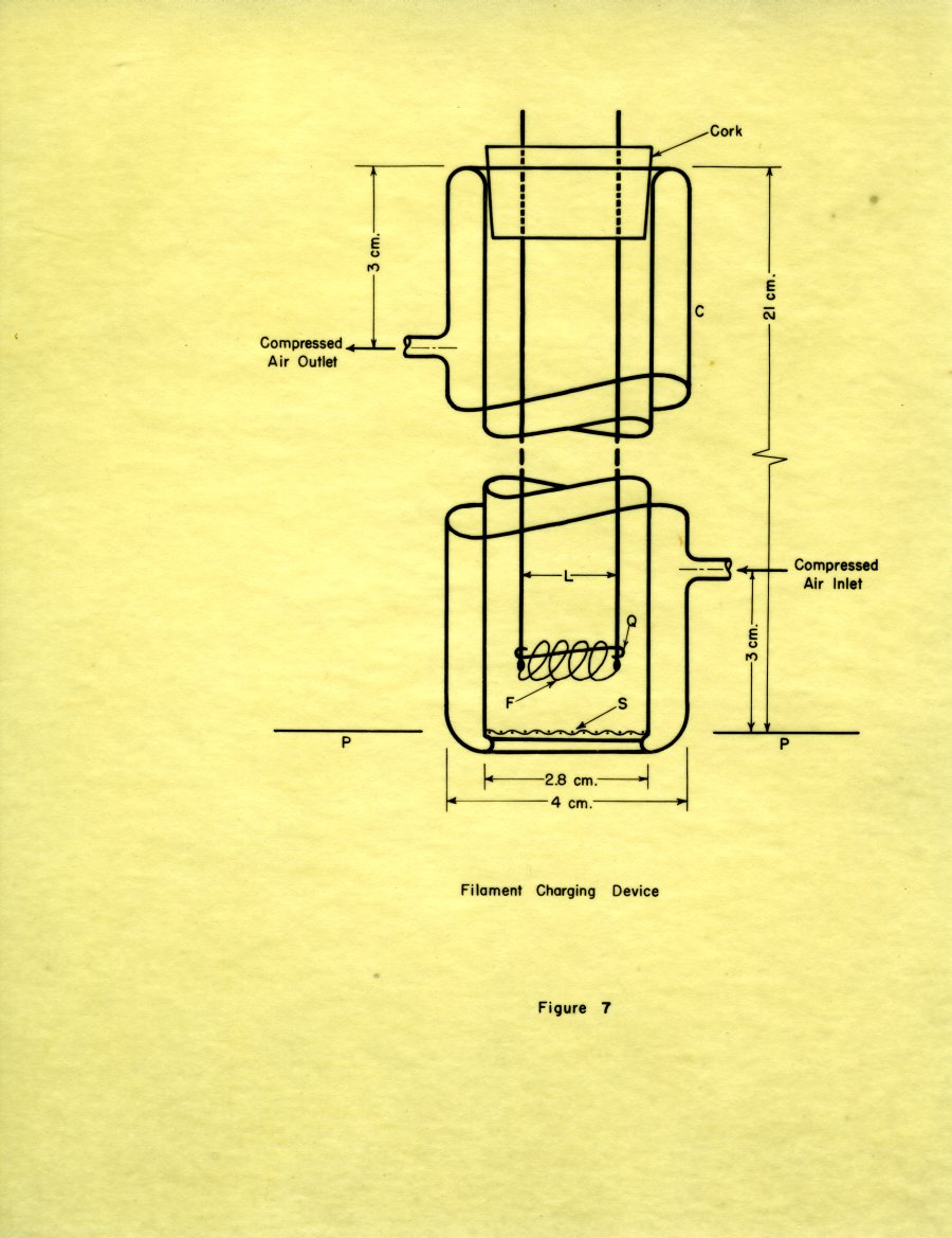 Diagram of the Filament Charging Device, Smoke Particle-Size Project.