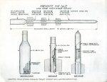 Conceptual sketch of a Rheinbote RHF 261/2 Long Range Multi-Stage Rocket.