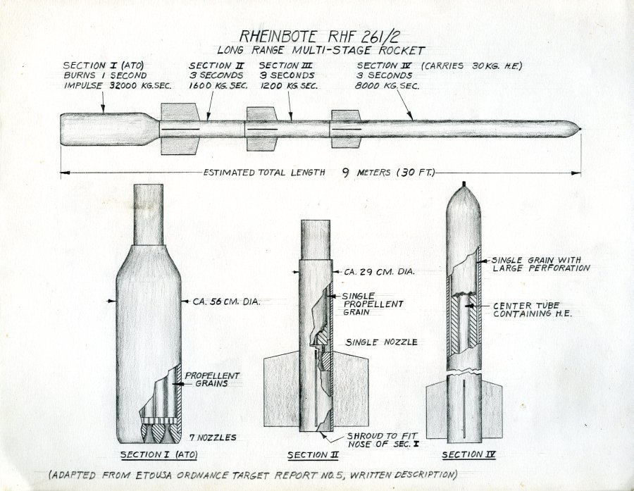 Conceptual sketch of a Rheinbote RHF 261/2 Long Range Multi-Stage Rocket.