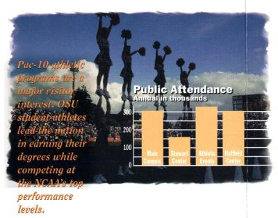 "Image from a brochure titled ""Economic Impact."" Produced by the Office of Academic Affairs, 1997."