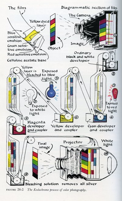 Reproduced illustrations from <em>College Chemistry</em>, by Linus Pauling.