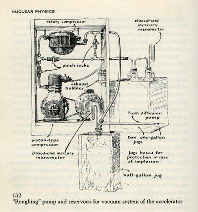 q162.s7-acceleratorvacuumsystem-05-900w.jpg