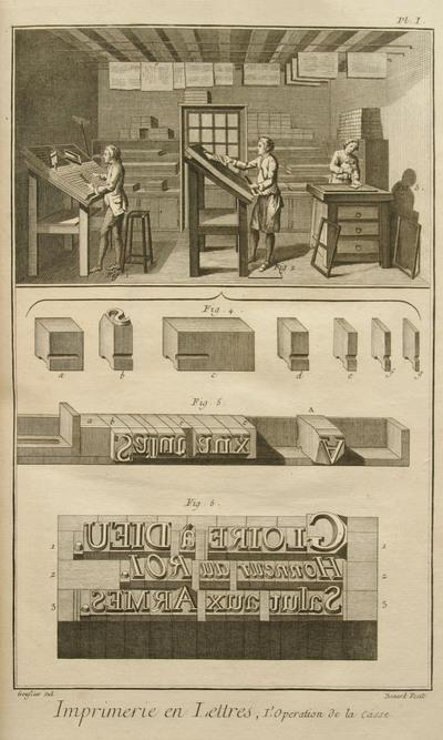 Imprimerie en Lettres, L'Operation de la Casse.