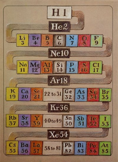 qd461.p35-modifiedperiodictable-04-900w.jpg