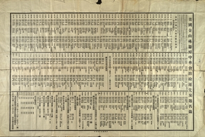 Roster of 1928 Shipment of Remains