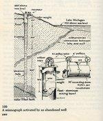 q162.s7-seismograph-03-900w.jpg